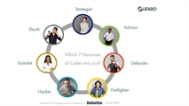 Why the Seven Personae of Cyber?